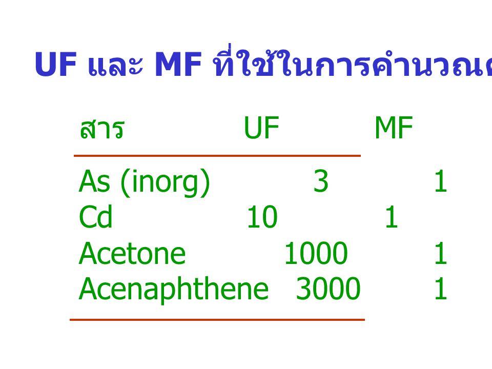 UF และ MF ที่ใช้ในการคำนวณค่า RfD