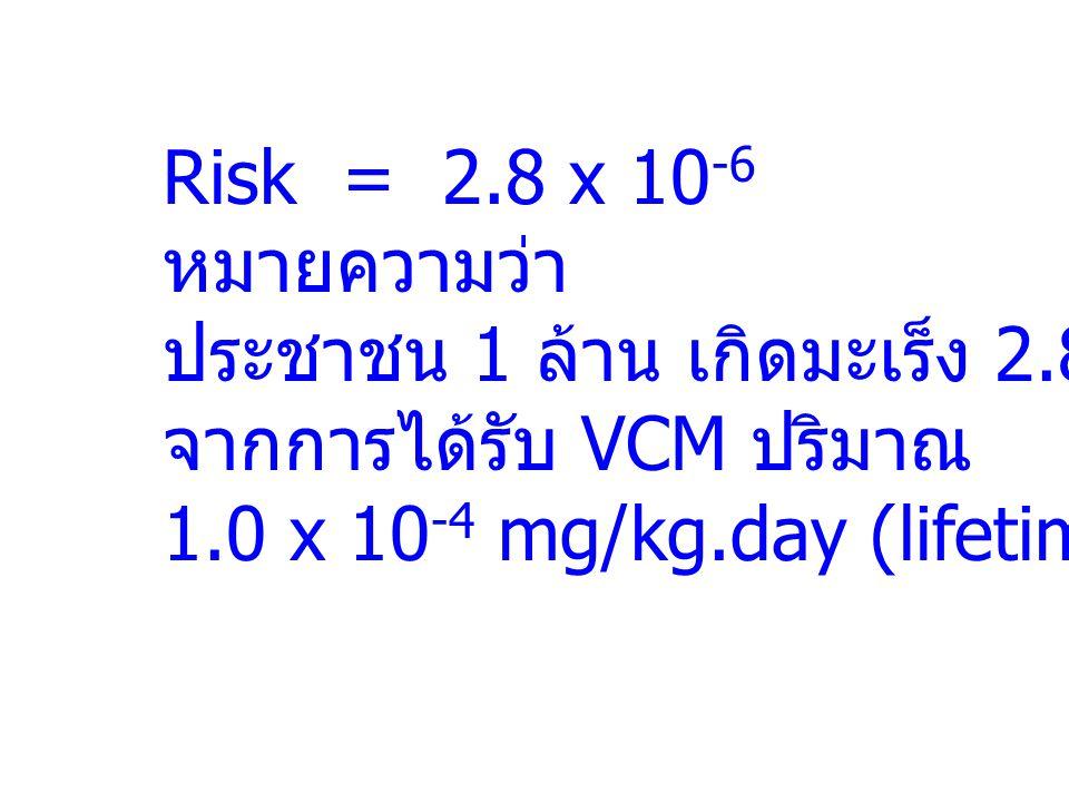 Risk = 2.8 x 10-6 หมายความว่า. ประชาชน 1 ล้าน เกิดมะเร็ง 2.8 คน.