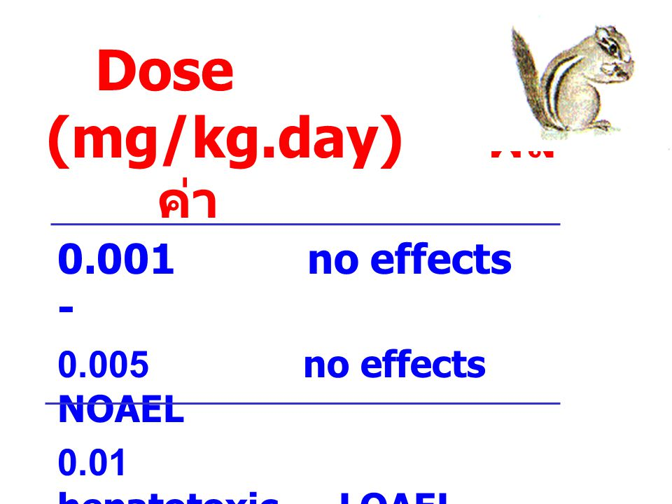 Dose (mg/kg.day) ผล ค่า 0.001 no effects - 0.005 no effects NOAEL