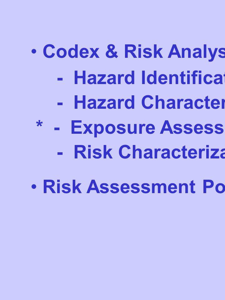Codex & Risk Analysis Principle