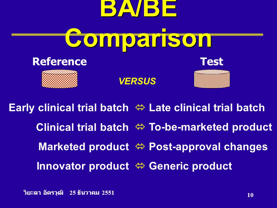 BA/BE Comparison Reference Test Early clinical trial batch