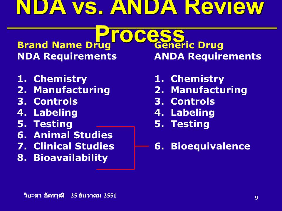 NDA vs. ANDA Review Process