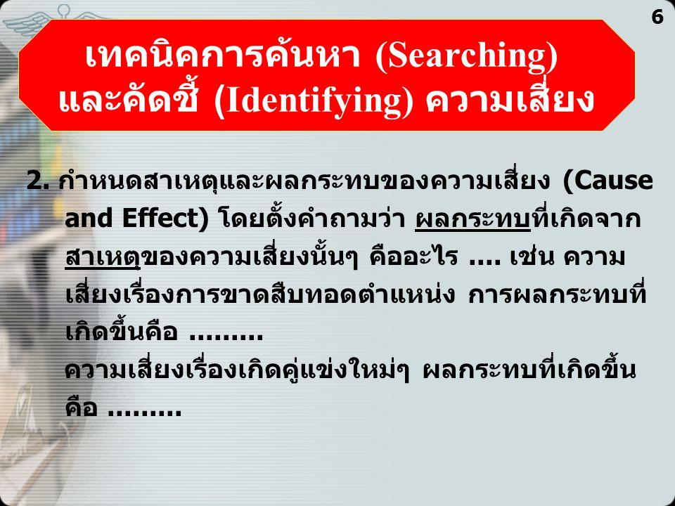 เทคนิคการค้นหา (Searching) และคัดชี้ (Identifying) ความเสี่ยง