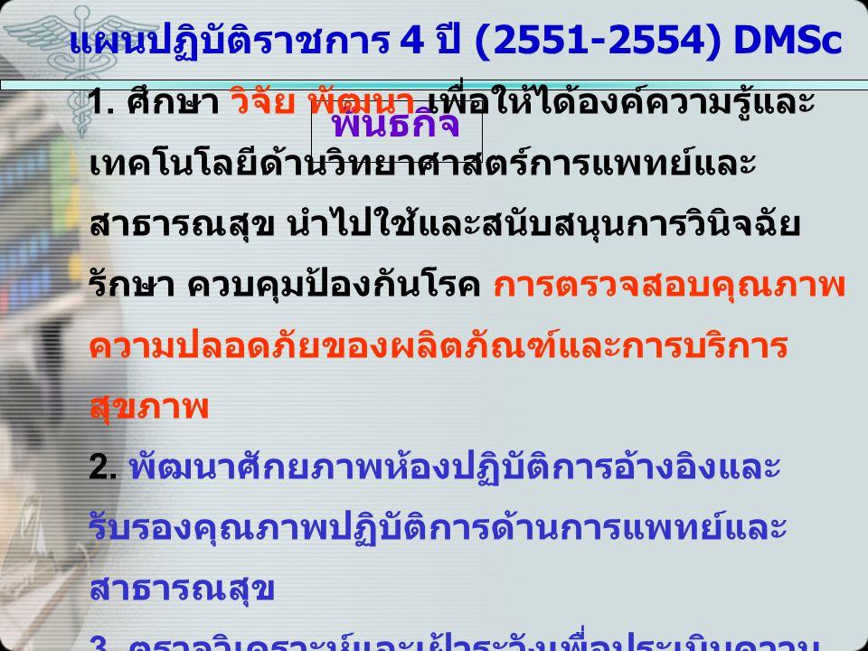 แผนปฏิบัติราชการ 4 ปี (2551-2554) DMSc