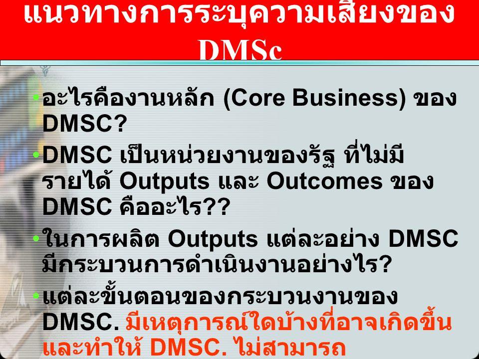 แนวทางการระบุความเสี่ยงของ DMSc