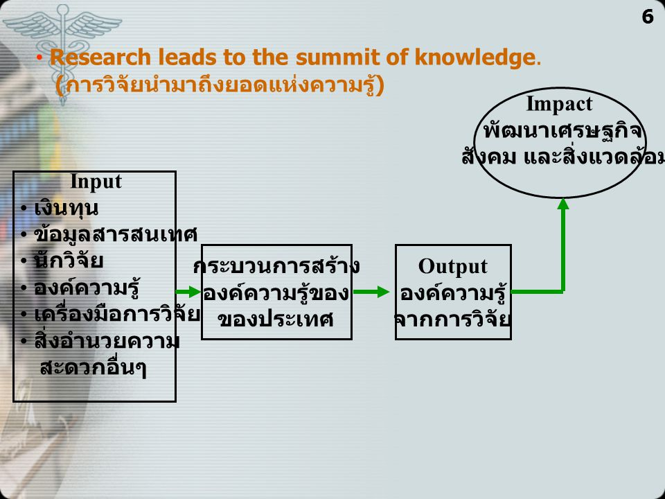 Research leads to the summit of knowledge.