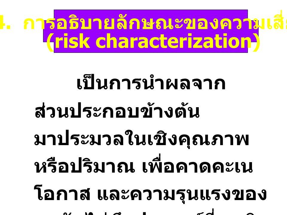 4. การอธิบายลักษณะของความเสี่ยง (risk characterization)