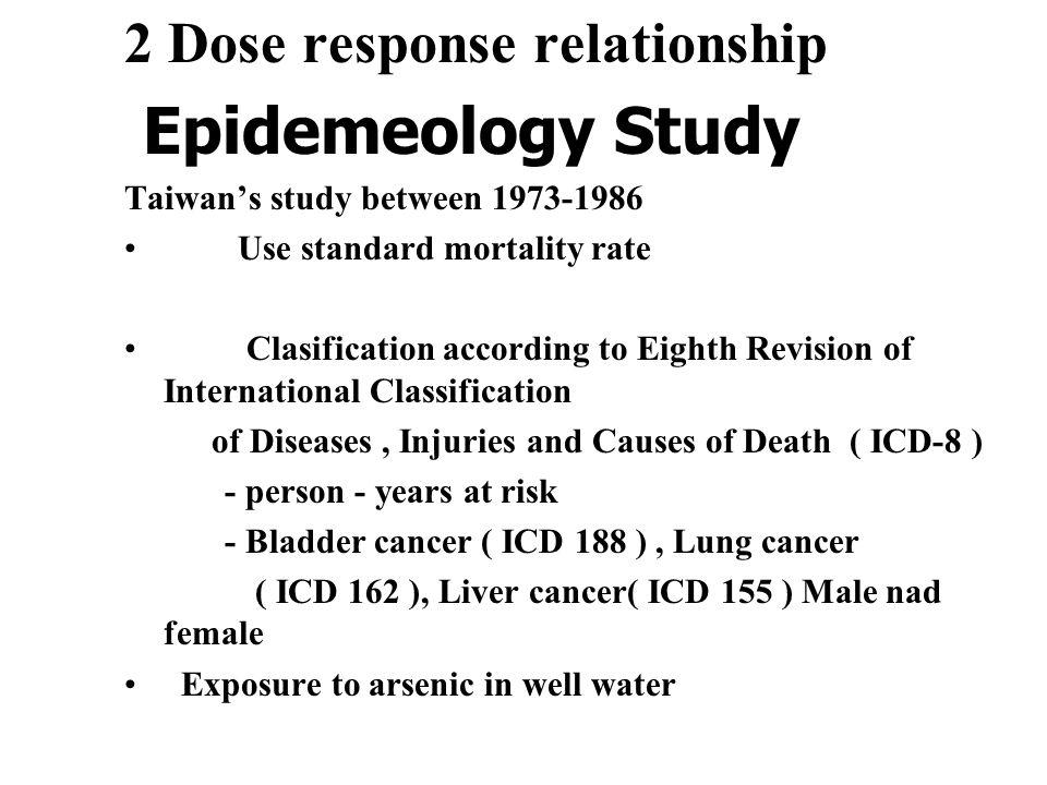 Epidemeology Study 2 Dose response relationship