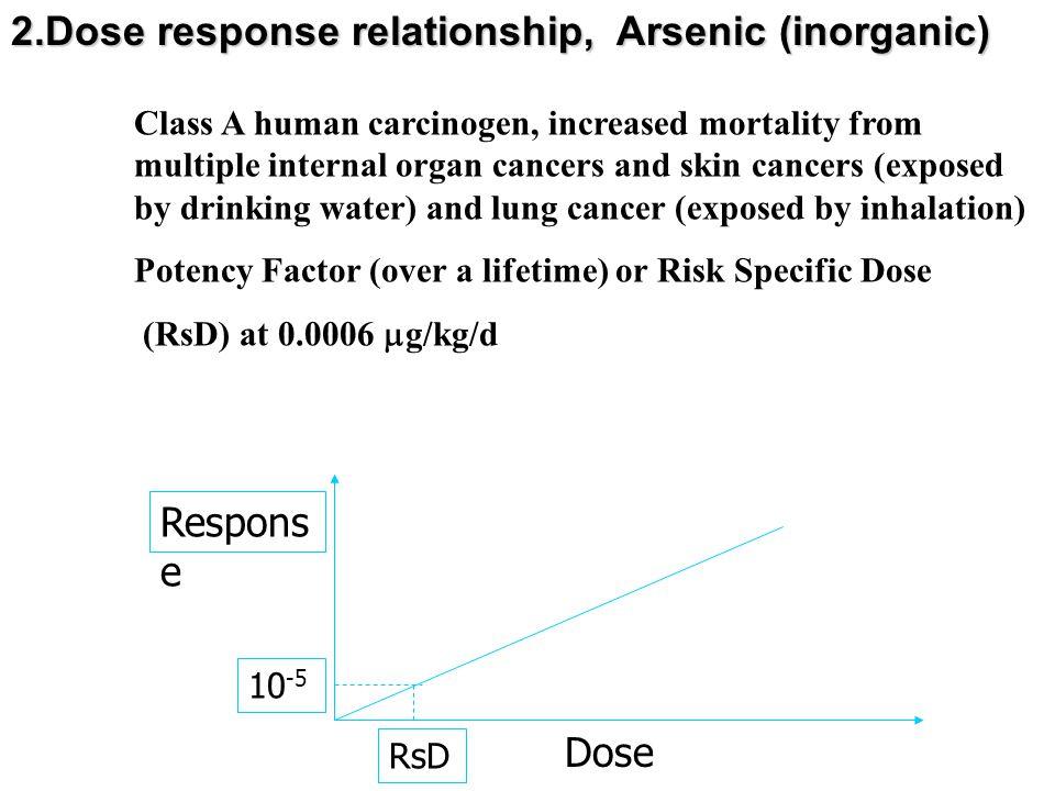2.Dose response relationship, Arsenic (inorganic)
