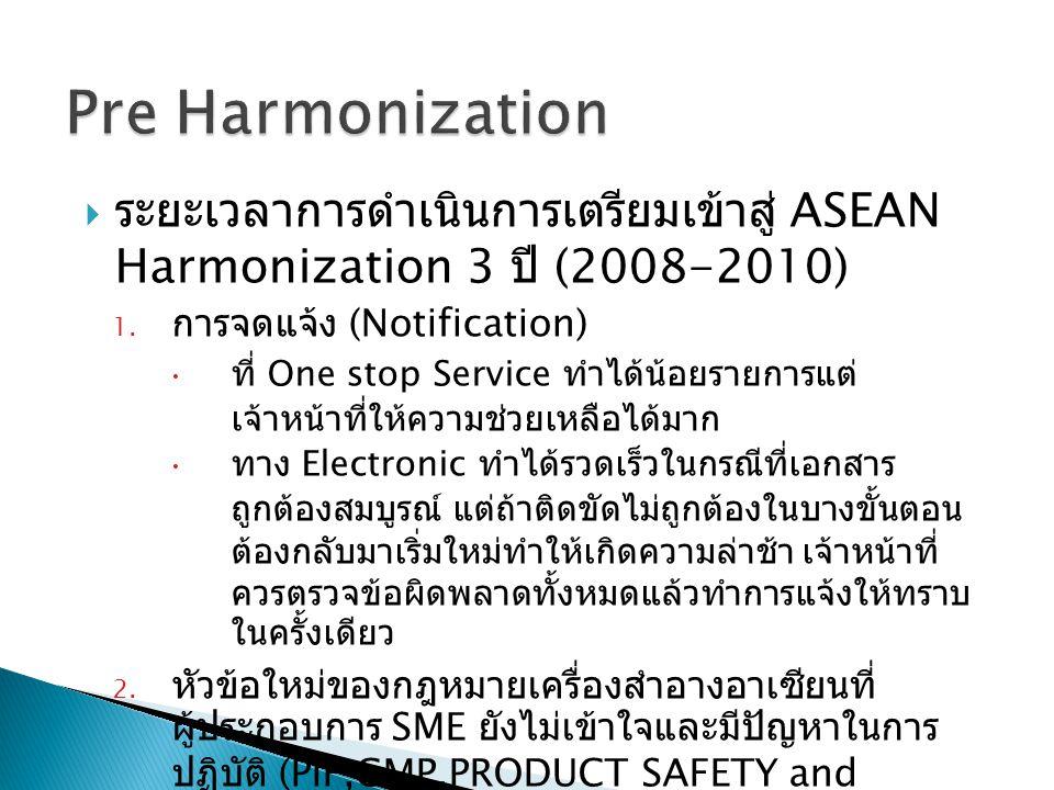 Pre Harmonization ระยะเวลาการดำเนินการเตรียมเข้าสู่ ASEAN Harmonization 3 ปี (2008-2010) การจดแจ้ง (Notification)