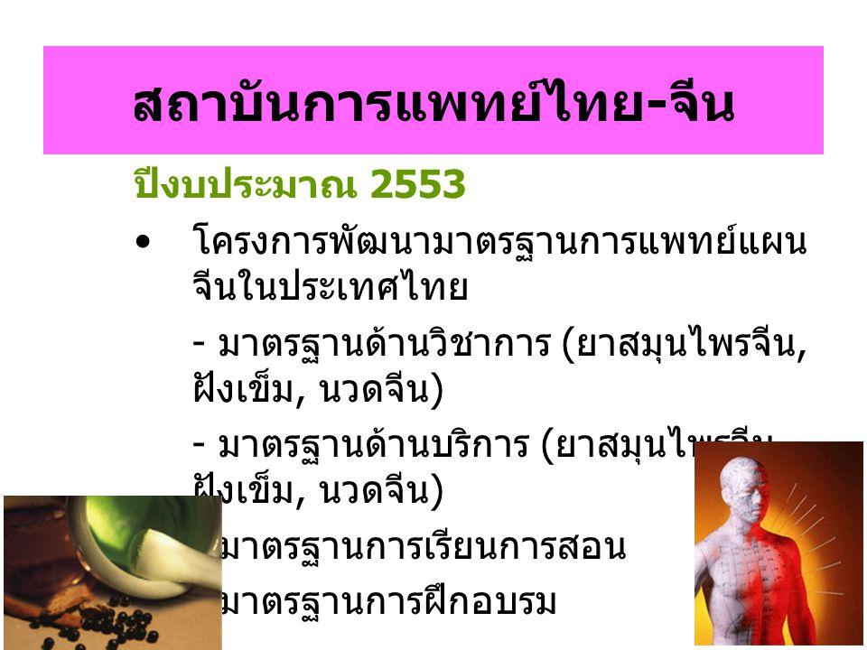 สถาบันการแพทย์ไทย-จีน