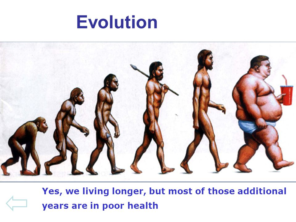 Evolution Yes, we living longer, but most of those additional years are in poor health