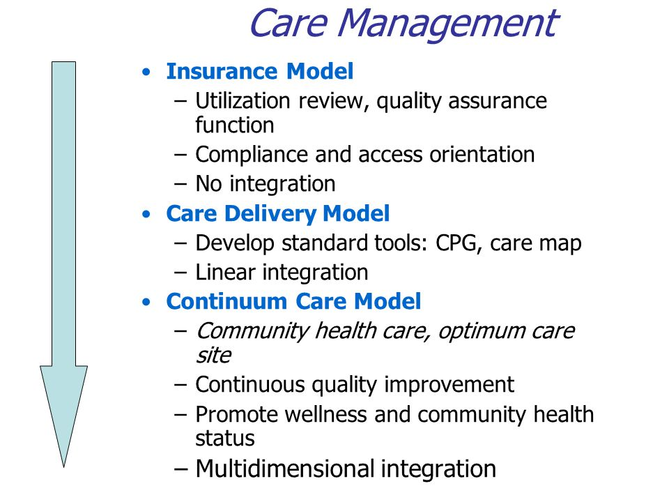 Care Management Multidimensional integration Insurance Model