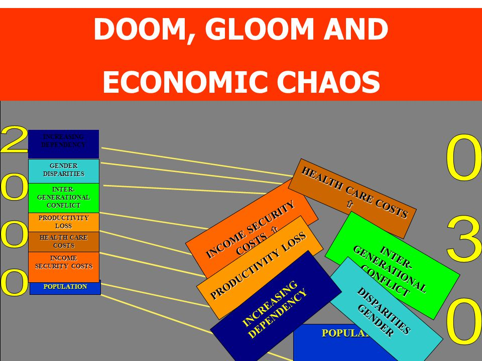 DOOM, GLOOM AND ECONOMIC CHAOS