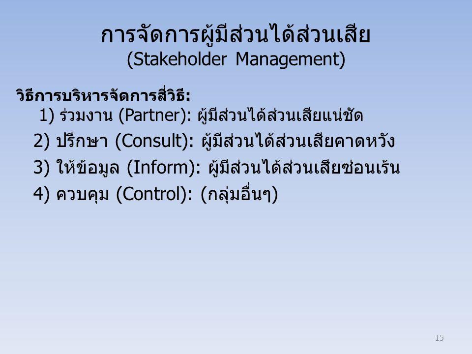 การจัดการผู้มีส่วนได้ส่วนเสีย (Stakeholder Management)