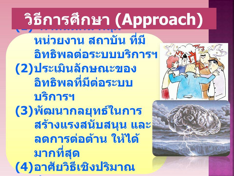 วิธีการศึกษา (Approach)