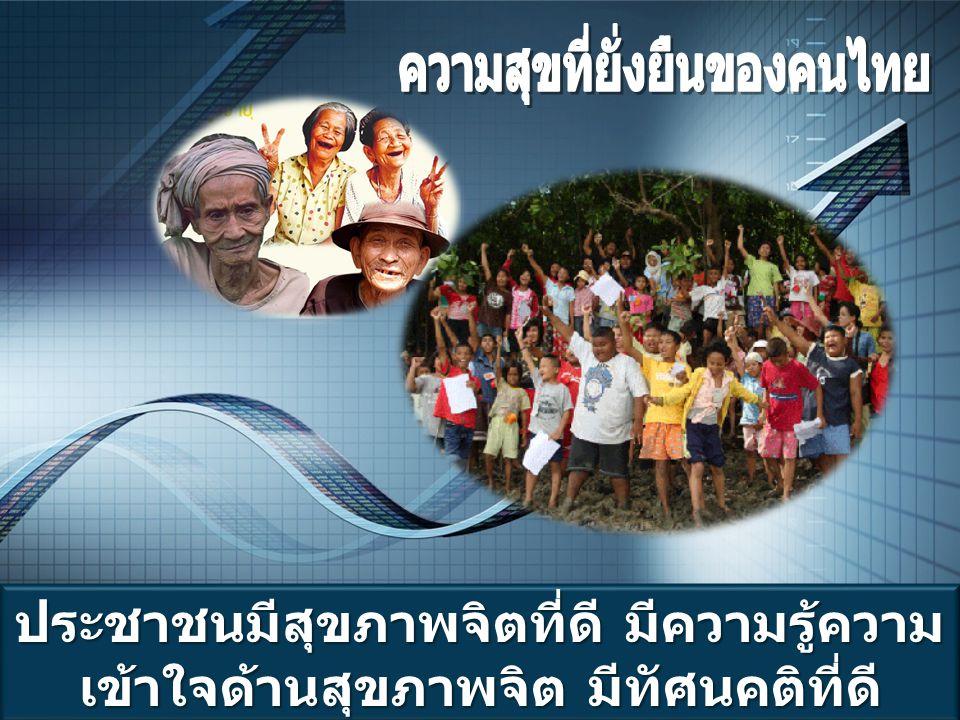 ความสุขที่ยั่งยืนของคนไทย