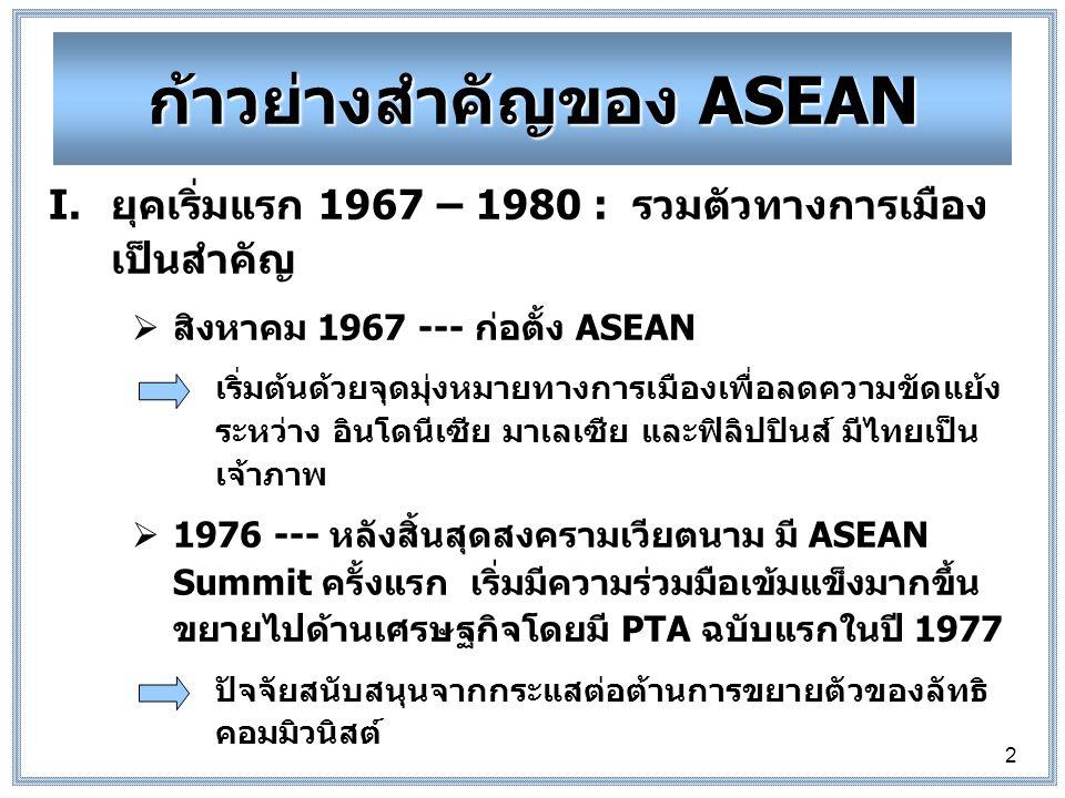 ก้าวย่างสำคัญของ ASEAN