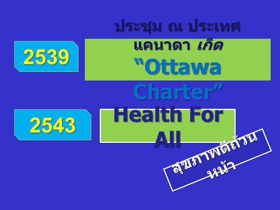 ประชุม ณ ประเทศ แคนาดา เกิด Ottawa Charter