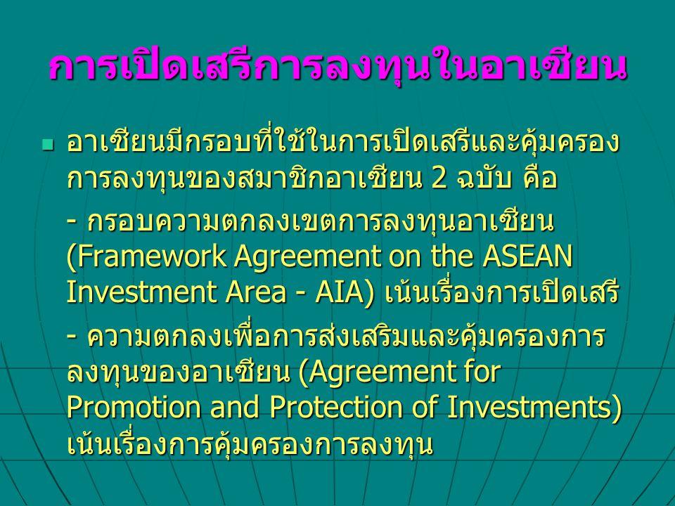 การเปิดเสรีการลงทุนในอาเซียน