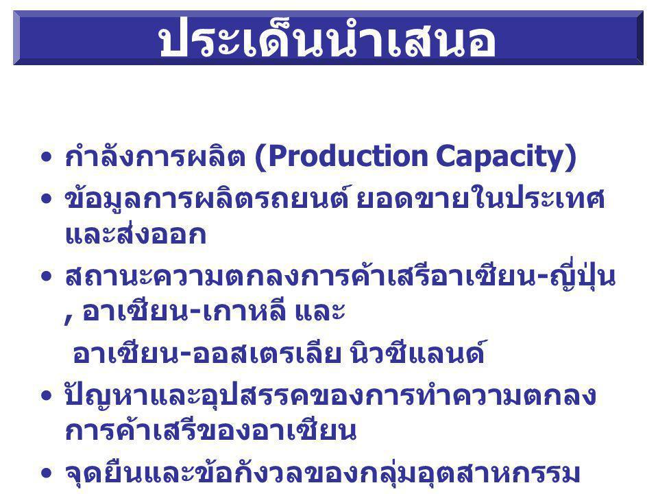 ประเด็นนำเสนอ กำลังการผลิต (Production Capacity)