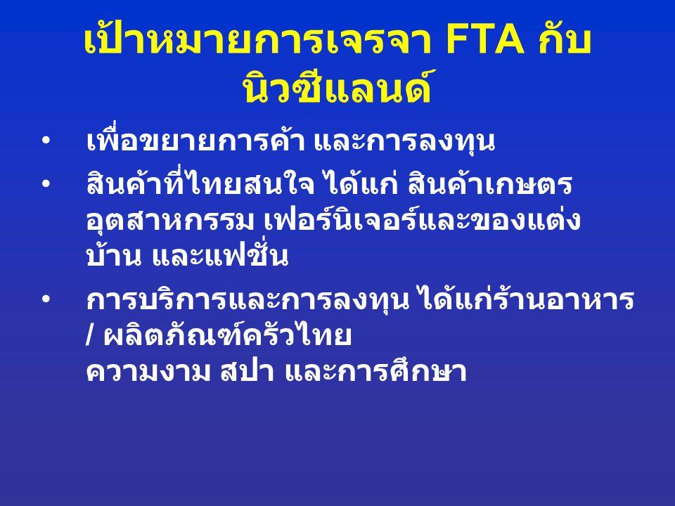 เป้าหมายการเจรจา FTA กับนิวซีแลนด์