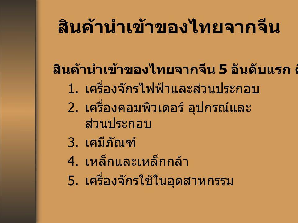 สินค้านำเข้าของไทยจากจีน