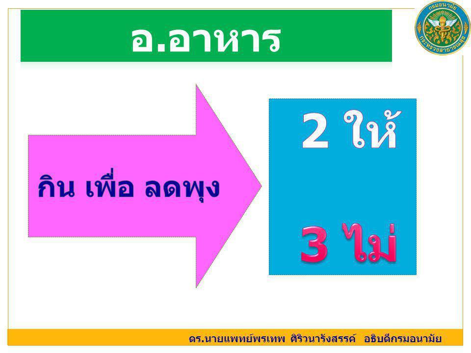 2 ให้ 3 ไม่ อ.อาหาร กิน เพื่อ ลดพุง