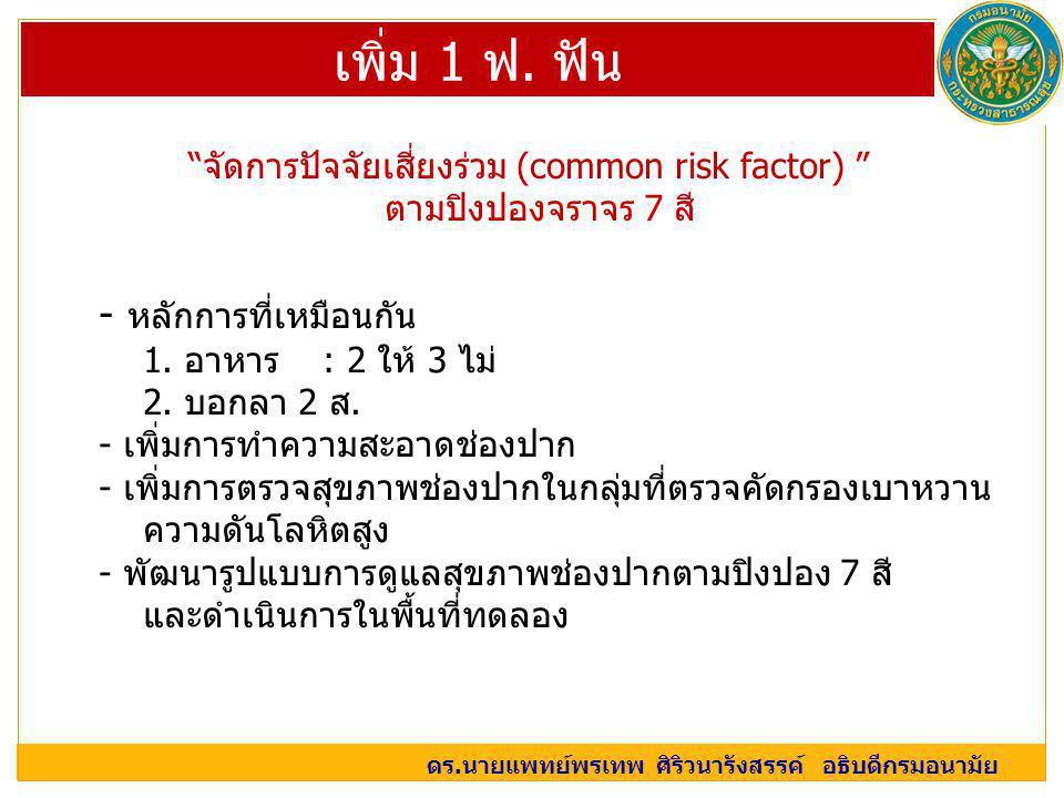จัดการปัจจัยเสี่ยงร่วม (common risk factor) ตามปิงปองจราจร 7 สี