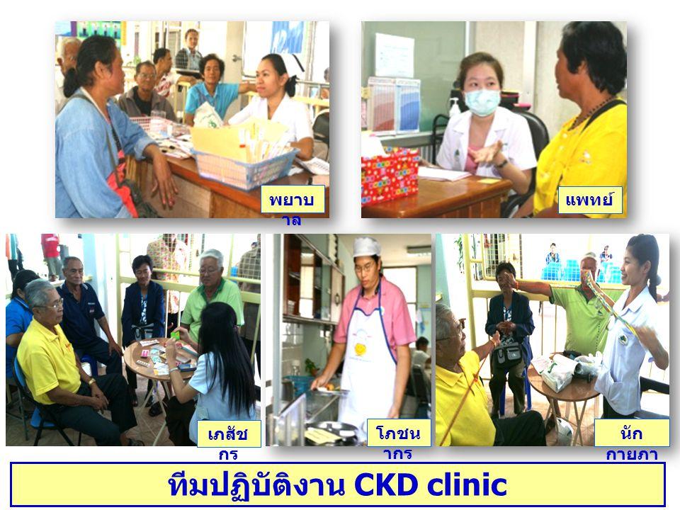 ทีมปฏิบัติงาน CKD clinic