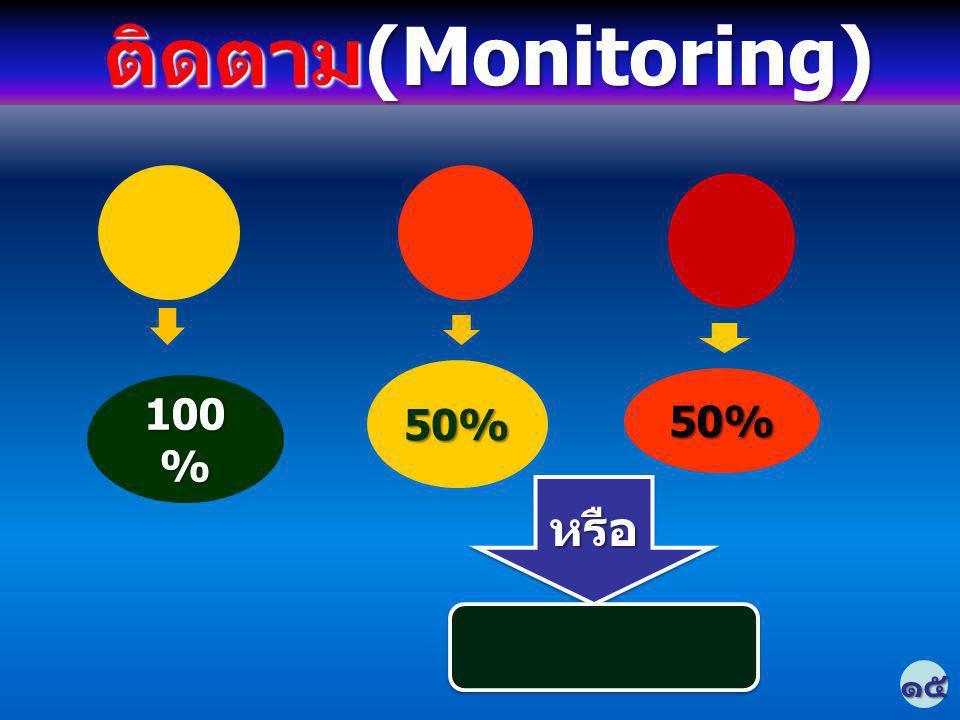 ติดตาม(Monitoring) 50% 50% 100% หรือ ๑๕