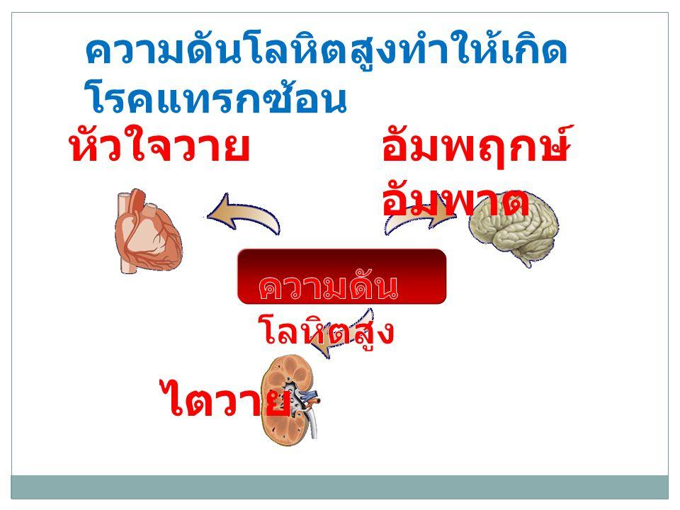 หัวใจวาย อัมพฤกษ์ อัมพาต ไตวาย ความดันโลหิตสูงทำให้เกิดโรคแทรกซ้อน