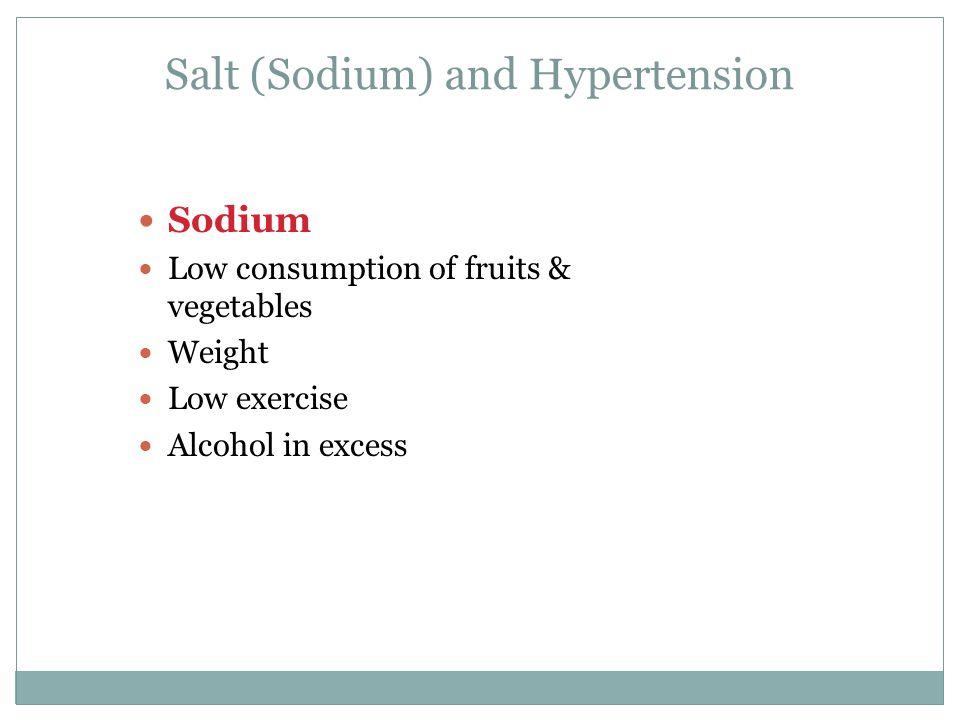 Salt (Sodium) and Hypertension