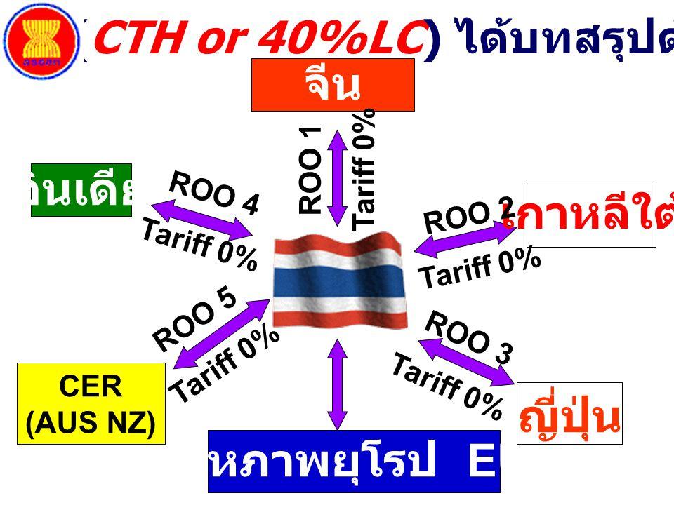 ASEAN (CTH or 40%LC) ได้บทสรุปด้าน ROO