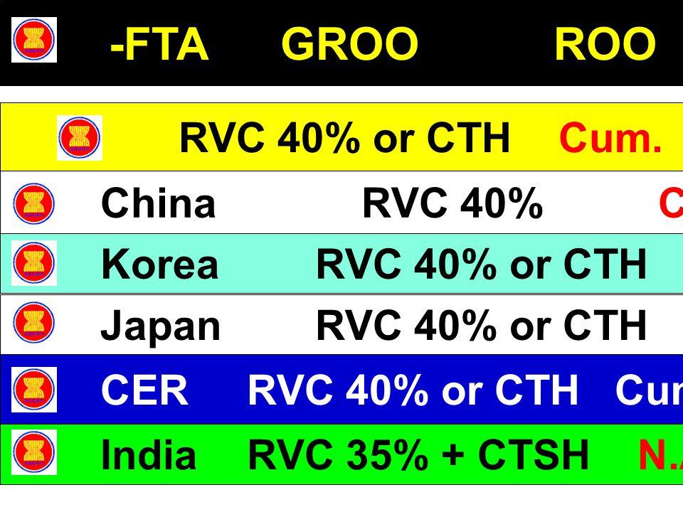 -FTA GROO ROO PSR RVC 40% or CTH Cum. CTC, PrR