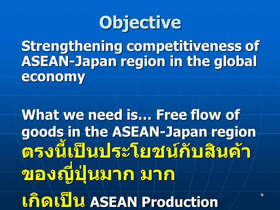 เกิดเป็น ASEAN Production Network