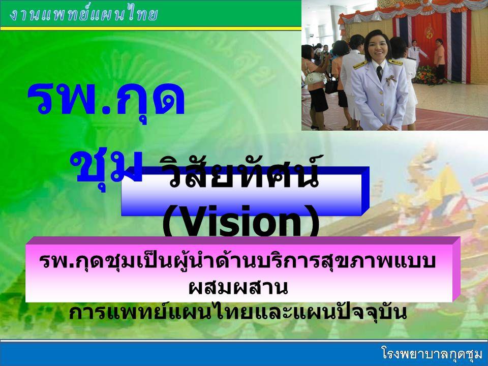 รพ.กุดชุม วิสัยทัศน์ (Vision)