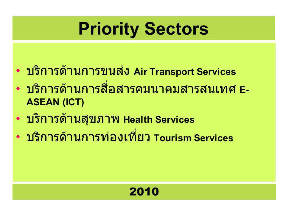 Priority Sectors บริการด้านการขนส่ง Air Transport Services