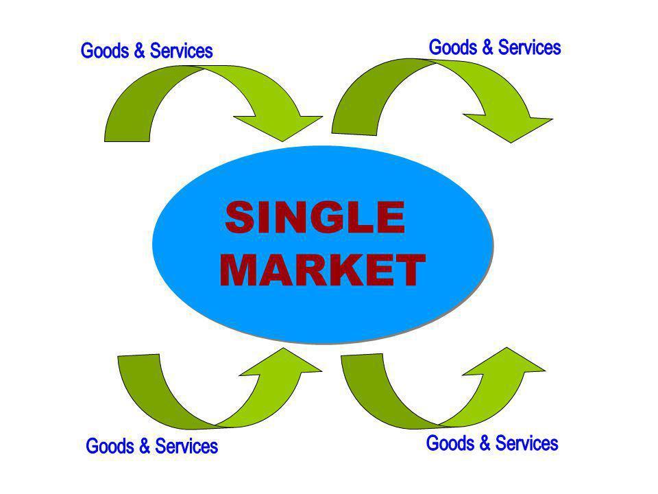 SINGLE MARKET Goods & Services Goods & Services Goods & Services