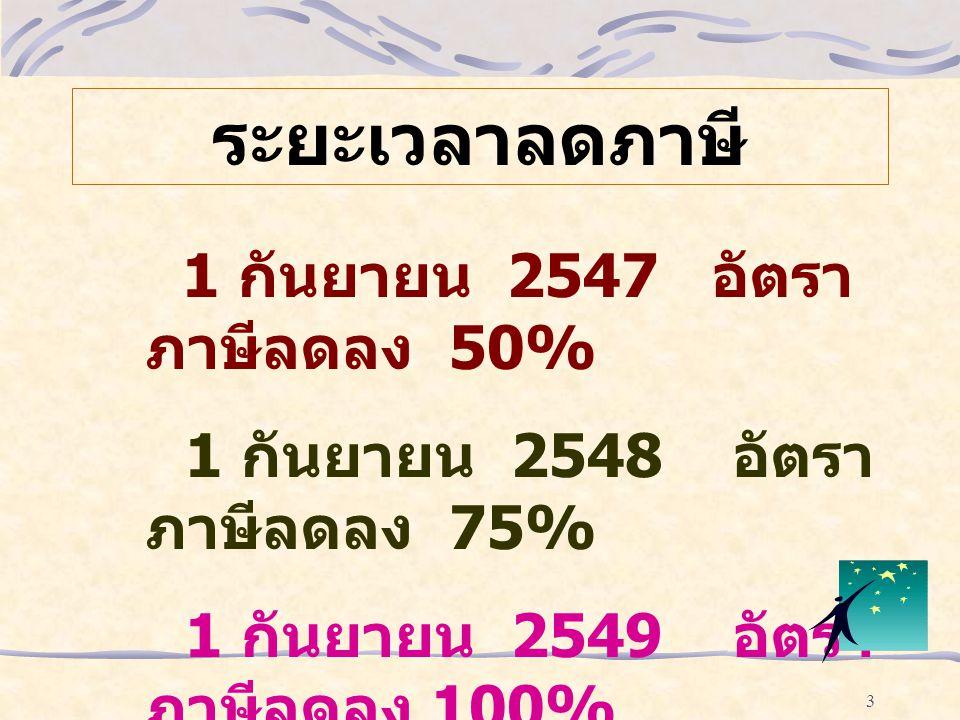 ระยะเวลาลดภาษี 1 กันยายน 2548 อัตราภาษีลดลง 75%