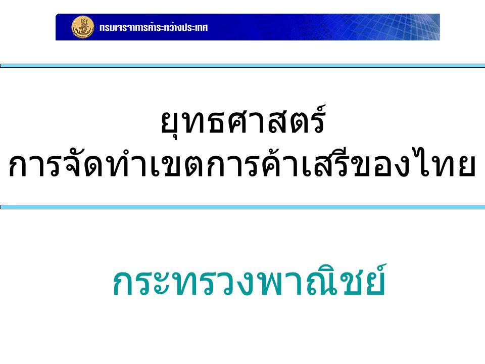 ยุทธศาสตร์ การจัดทำเขตการค้าเสรีของไทย
