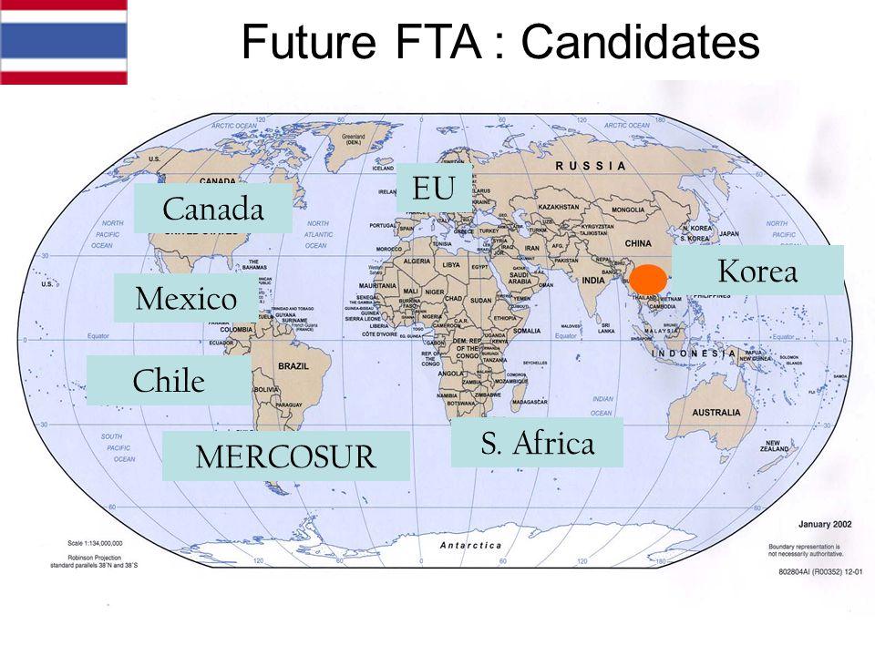 Future FTA : Candidates
