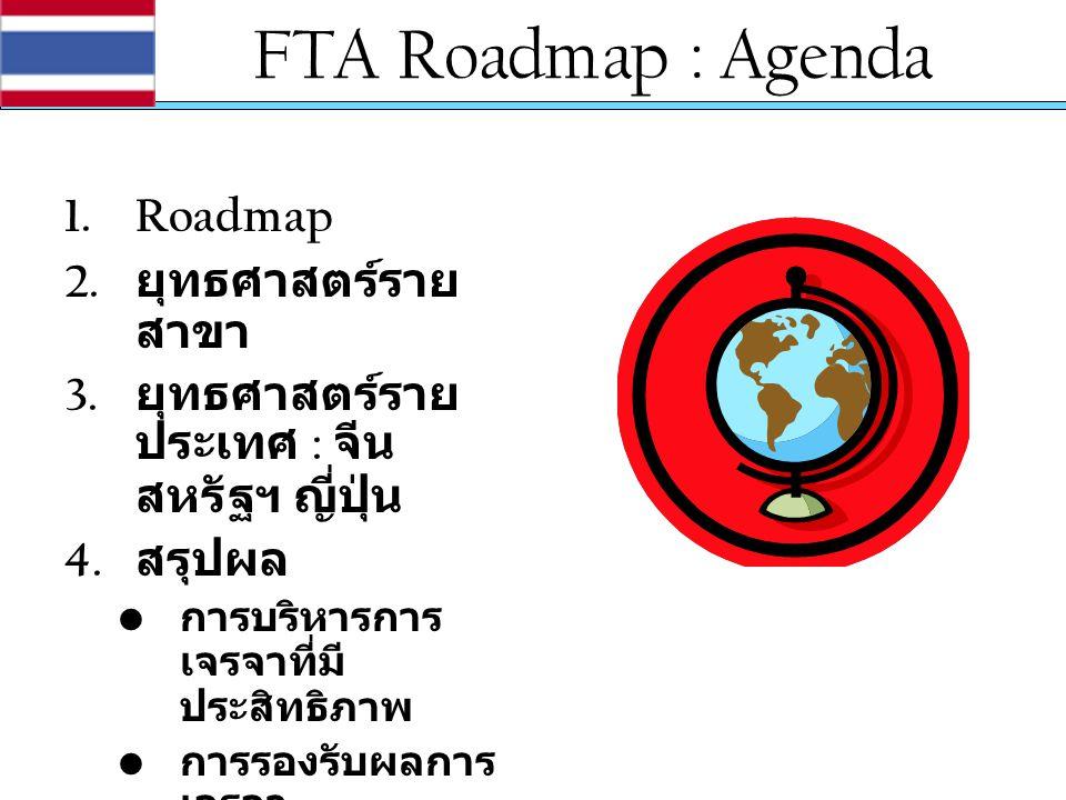 FTA Roadmap : Agenda Roadmap ยุทธศาสตร์รายสาขา