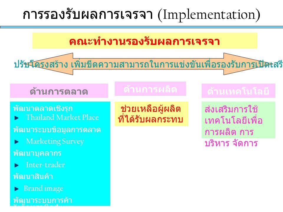 การรองรับผลการเจรจา (Implementation)