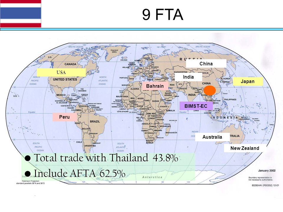 9 FTA Total trade with Thailand 43.8% Include AFTA 62.5%