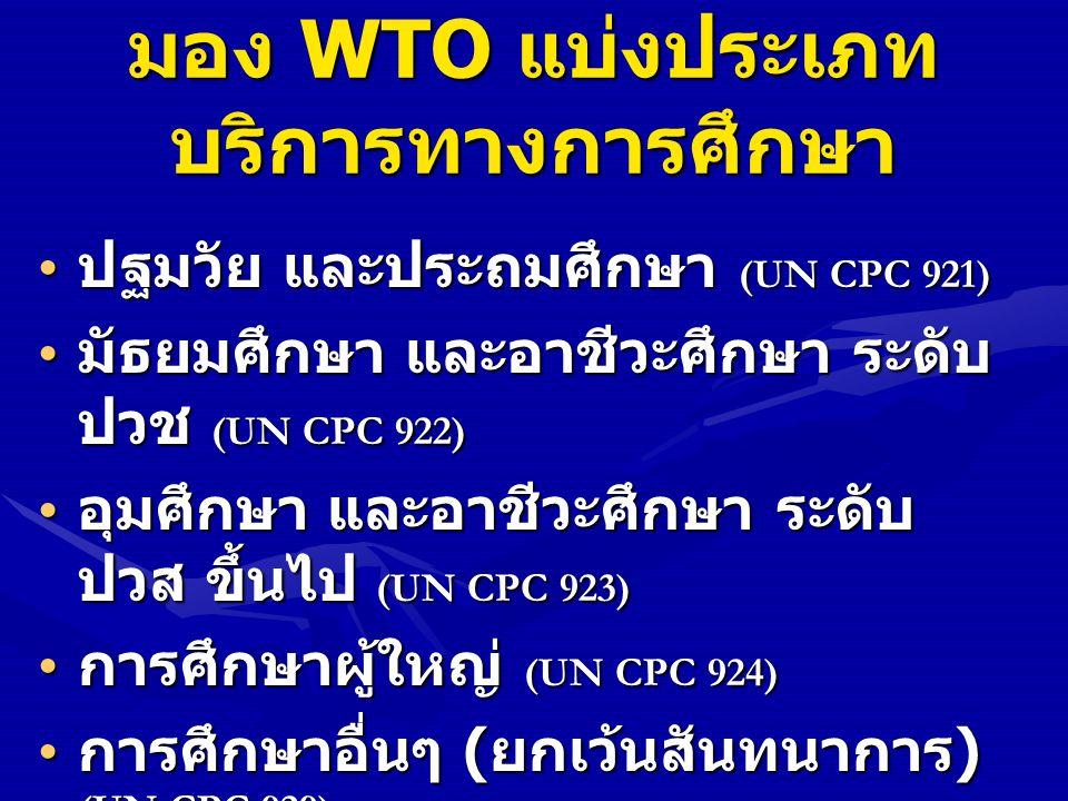 มอง WTO แบ่งประเภทบริการทางการศึกษา