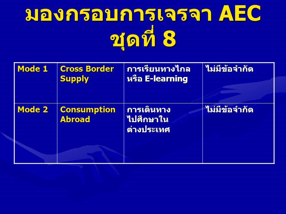 มองกรอบการเจรจา AEC ชุดที่ 8
