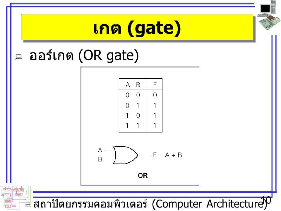 เกต (gate) ออร์เกต (OR gate)