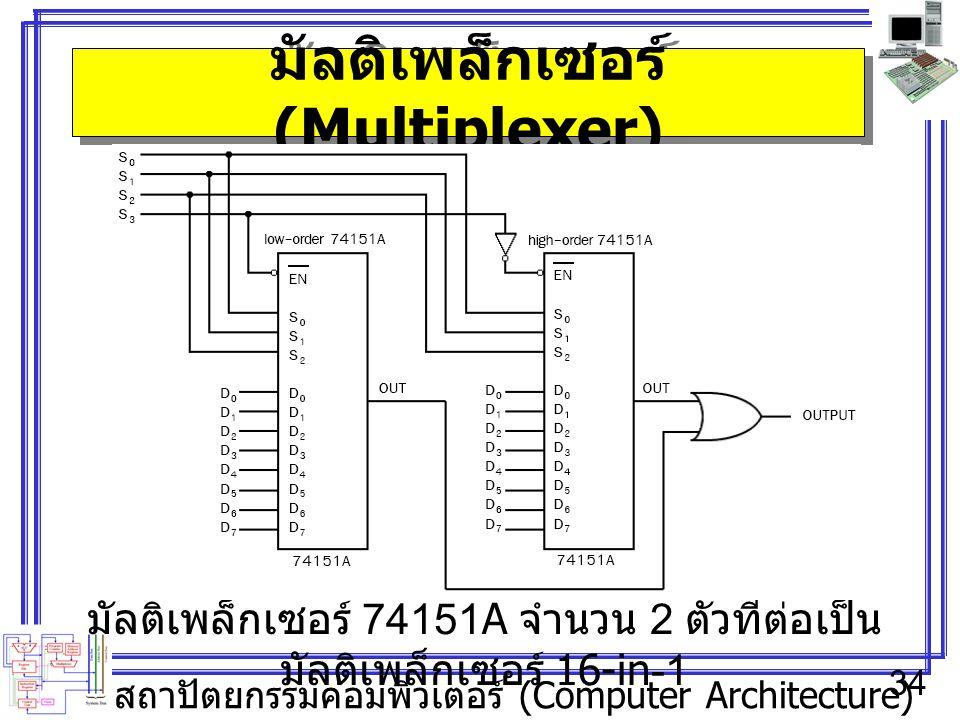 มัลติเพล็กเซอร์ (Multiplexer)