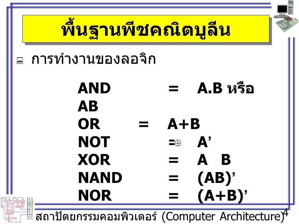 พื้นฐานพีชคณิตบูลีน การทำงานของลอจิก AND = A.B หรือ AB OR = A+B